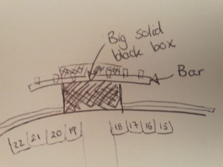 Palace dress circle restricted view diagram